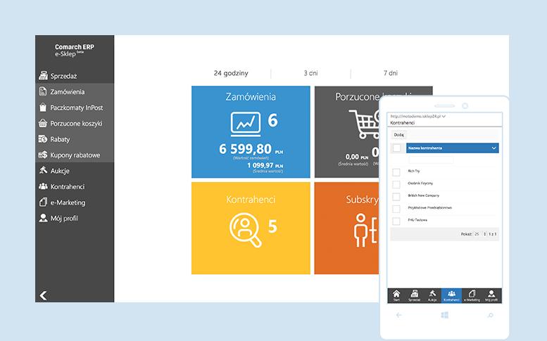 Oprogramowanie e-commerce
